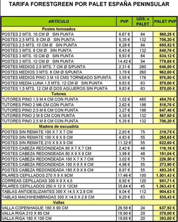 Envíos gratis a toda España peninsular!